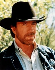 The Horoscope Of Chuck Norris