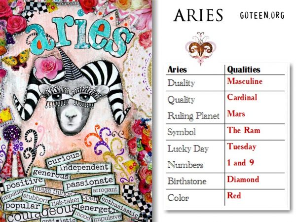 Aries Qualities