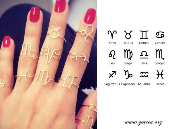 Astrological Symbols