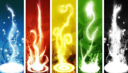 The Energies of the Five Elements